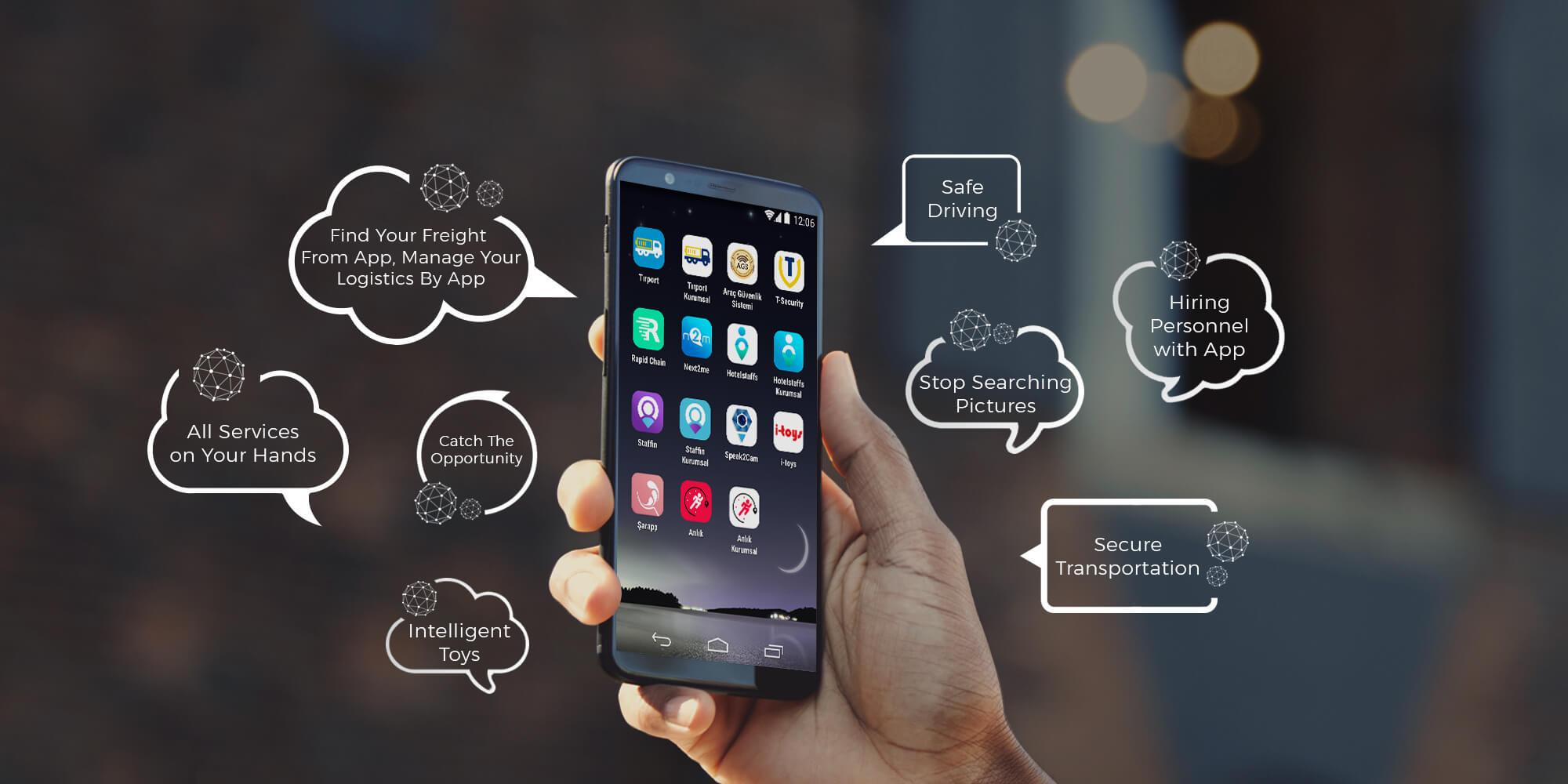 Idea To Technology